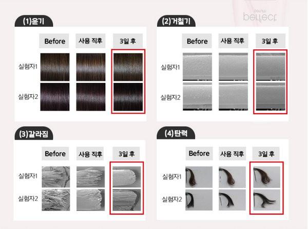 Tinh Chất Tạo Kiểu Tóc Mise En Scene Perfect Hair Serum Styling