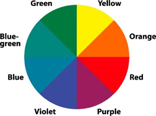 Phân biệt kem che khuyết điểm theo màu sắc