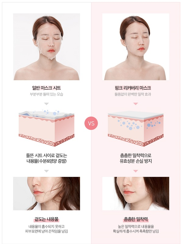 Chức năng Mặt Nạ Lime Pink Recovery Mask Moist Solution